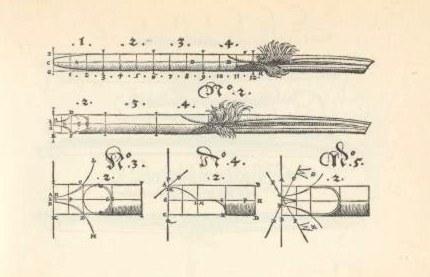 Zuschnitt einer Schreibfeder