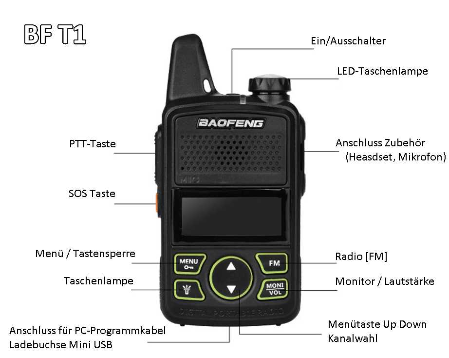 Bild Nr. 11 Baofeng BF-T1 Mini Walkie Talkie