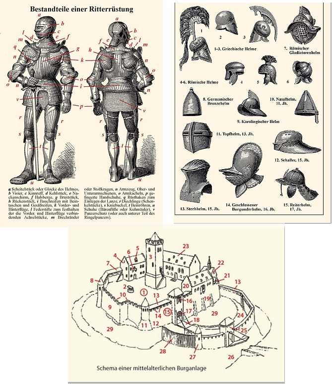Karten Set Mittelalter Info II