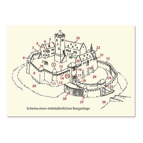 Bild Nr. 4 Karten Set Mittelalter Info II